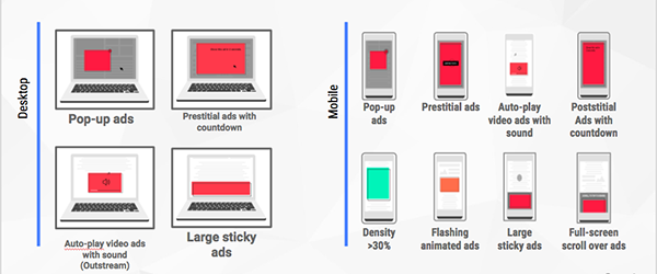 Les 12 formats de publicités considérés comme particulièrement néfaste à l'expérience utilisateur